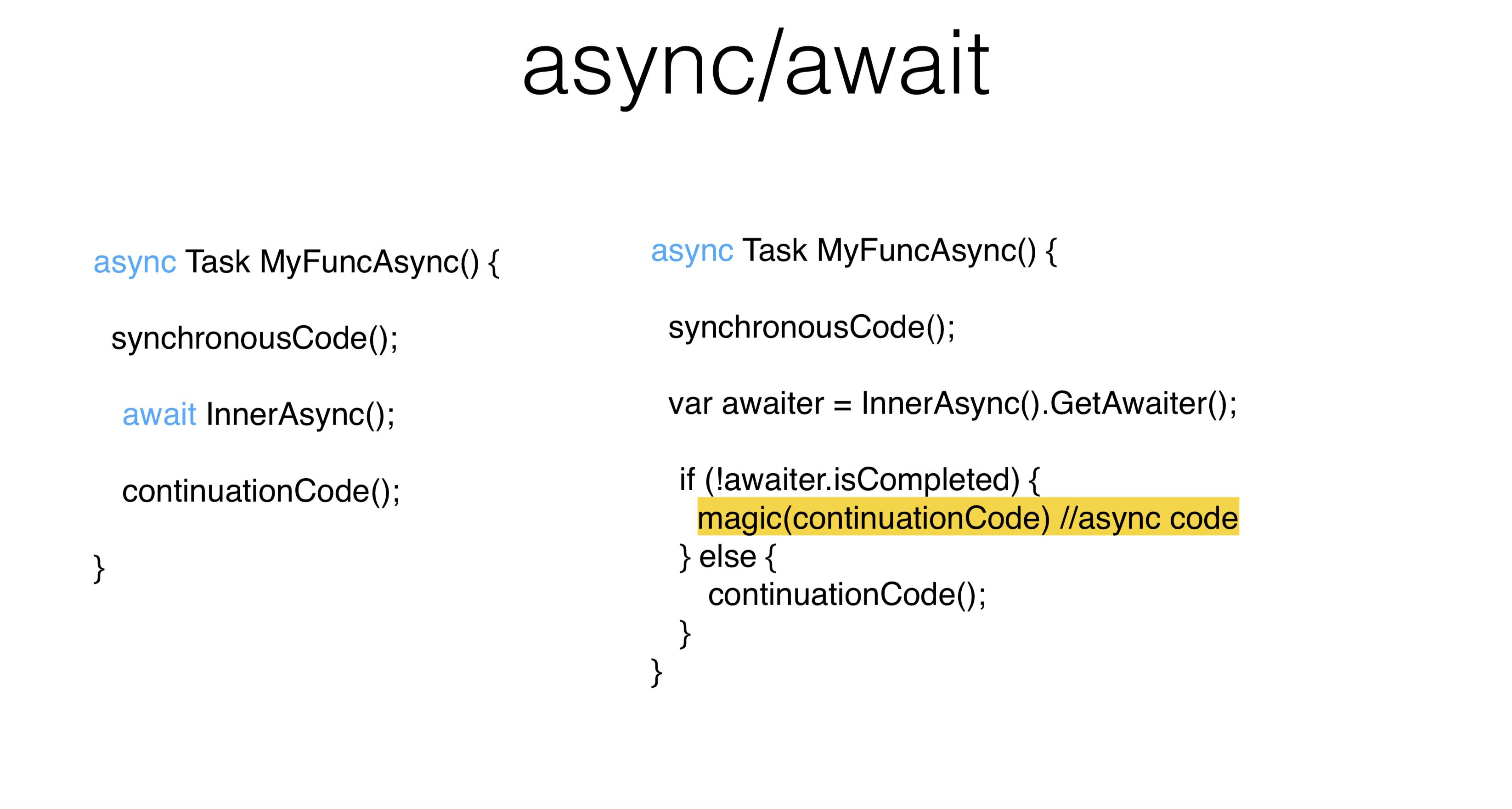 Async programming in .NET: Best practices - 19