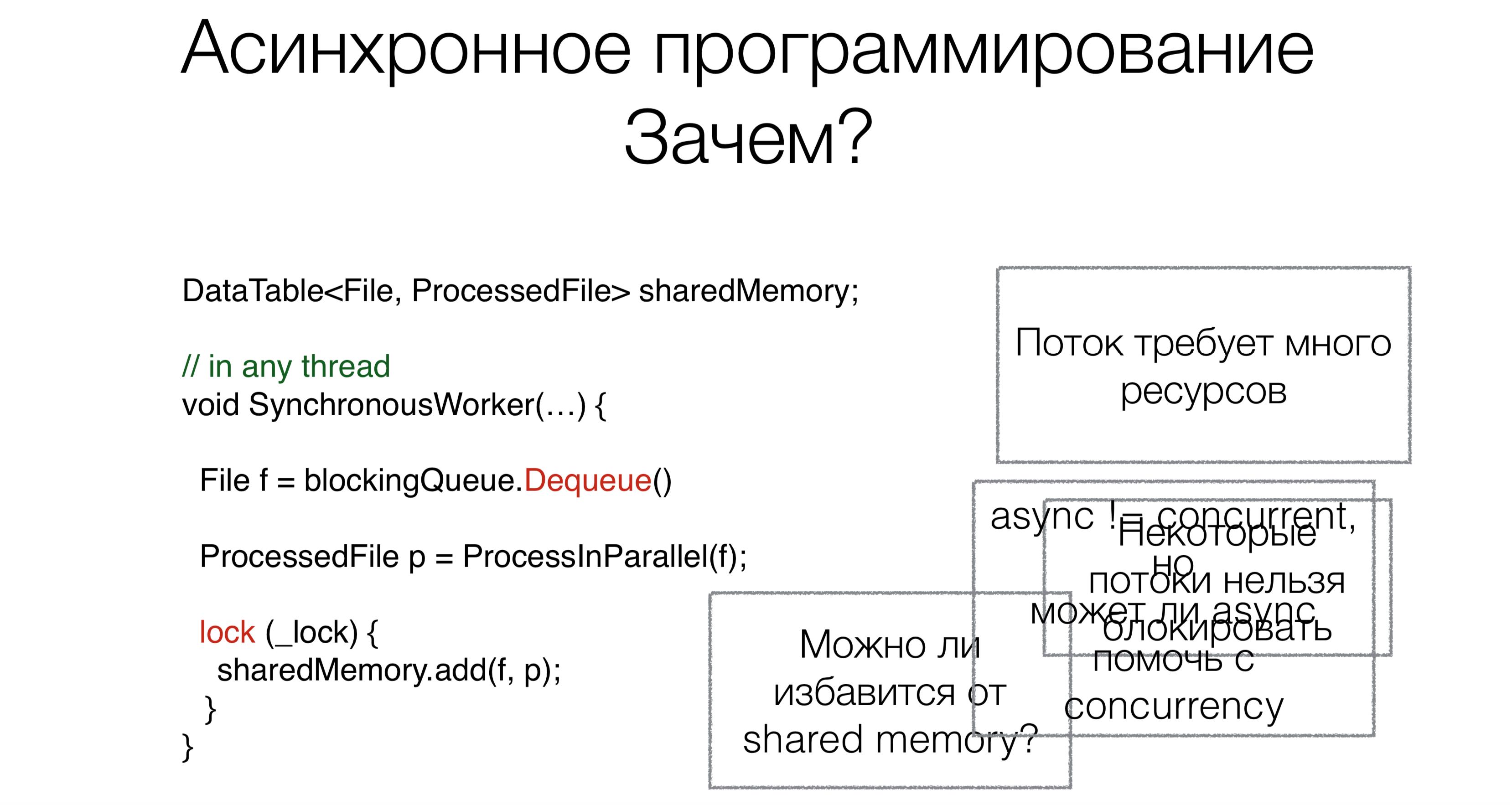 Async programming in .NET: Best practices - 2