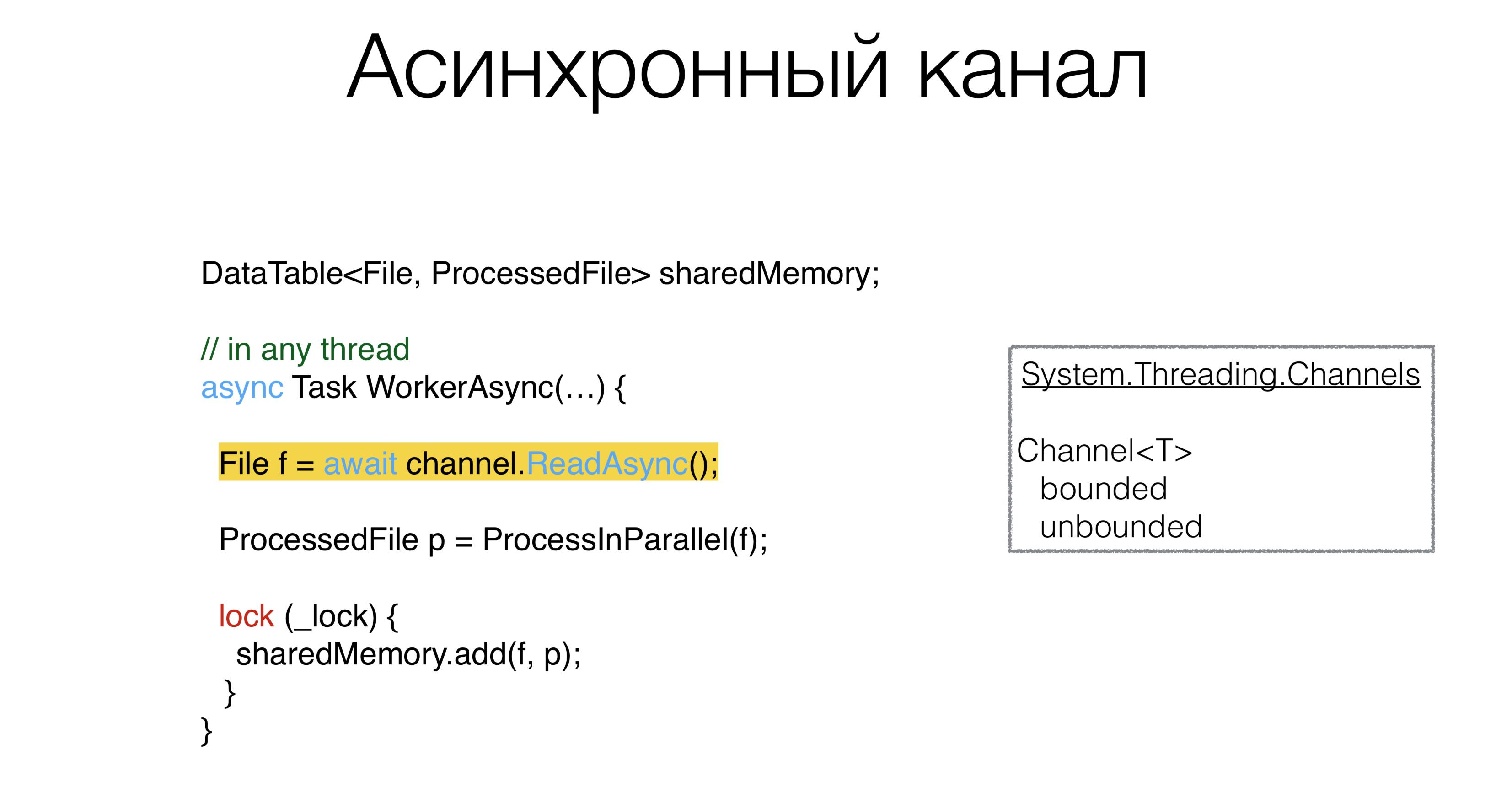 Async programming in .NET: Best practices - 21