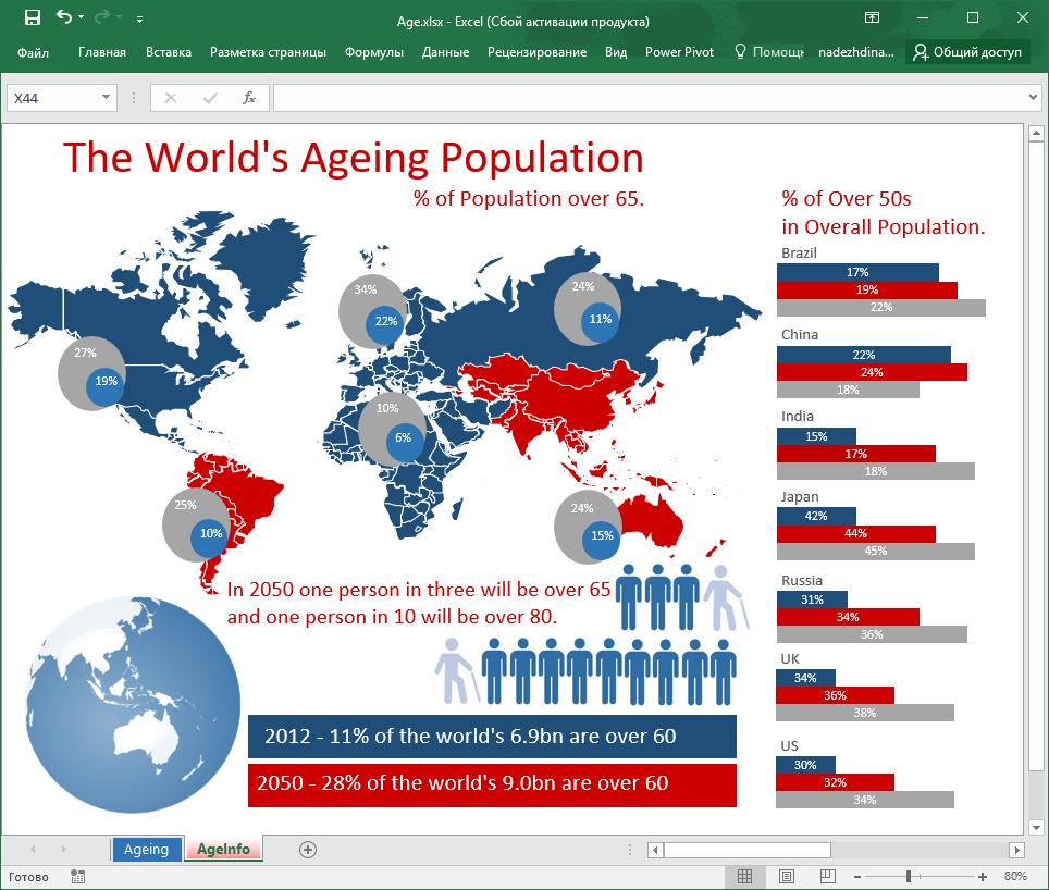 Инфографика средствами Excel и PowerPoint - 100