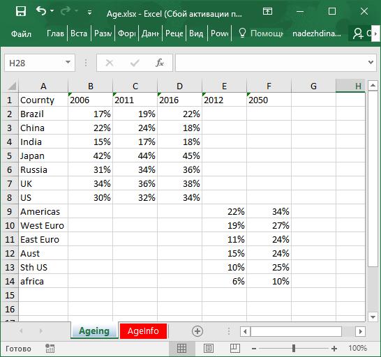 Инфографика средствами Excel и PowerPoint - 99
