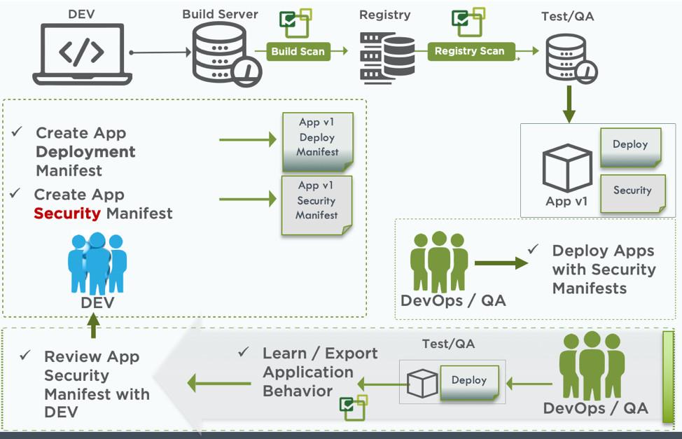Как автоматизировать безопасность контейнеров в стиле Policy as Code с помощью CRD - 3