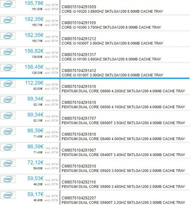 Выяснились европейские цены почти всех процессоров Comet Lake-S