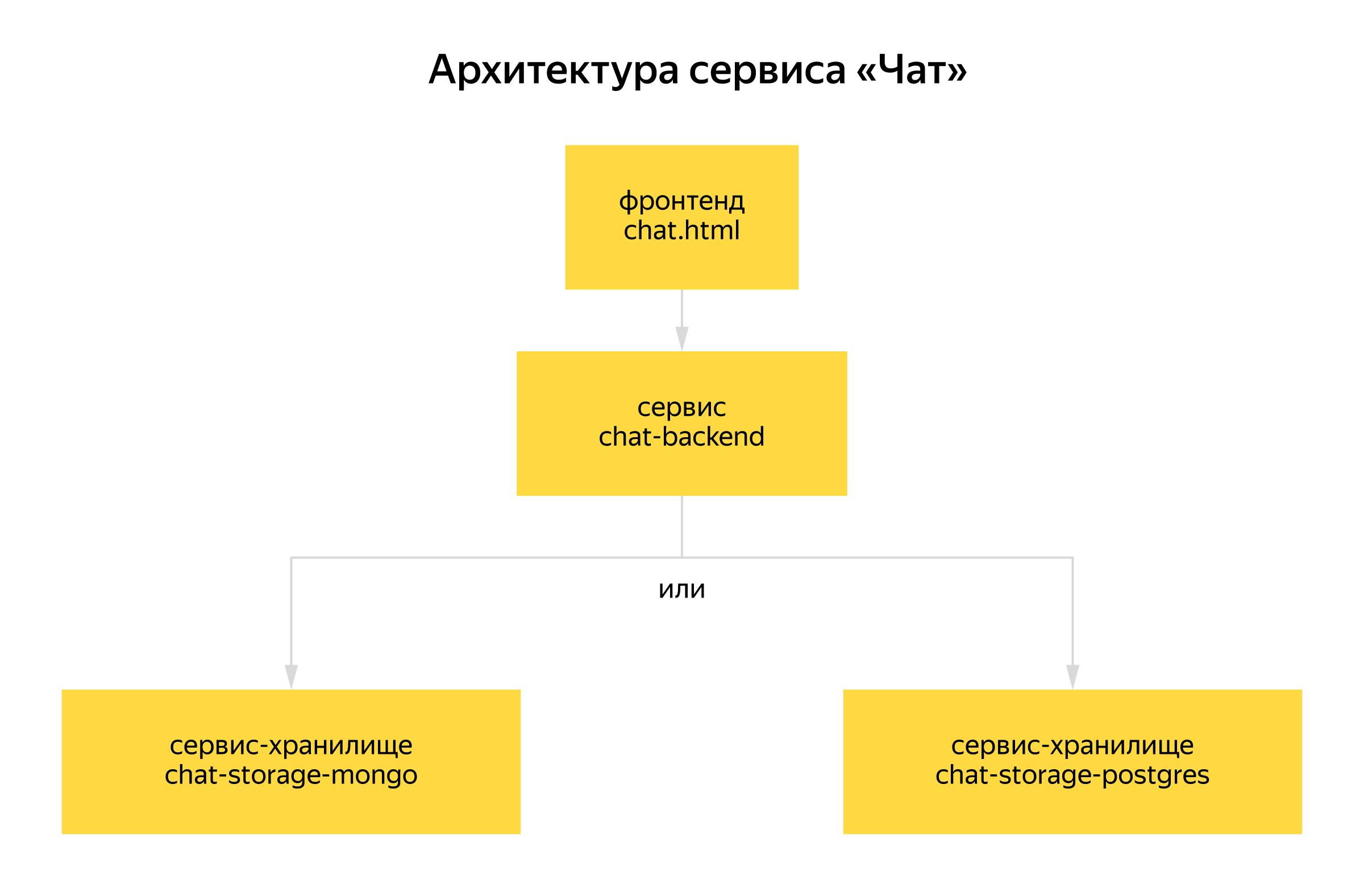 Яндекс открывает Testsuite - 3