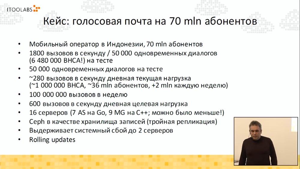 Алексей Найдёнов. ITooLabs. Кейс разработки на Go (Golang) телефонной платформы. Часть 2 - 14