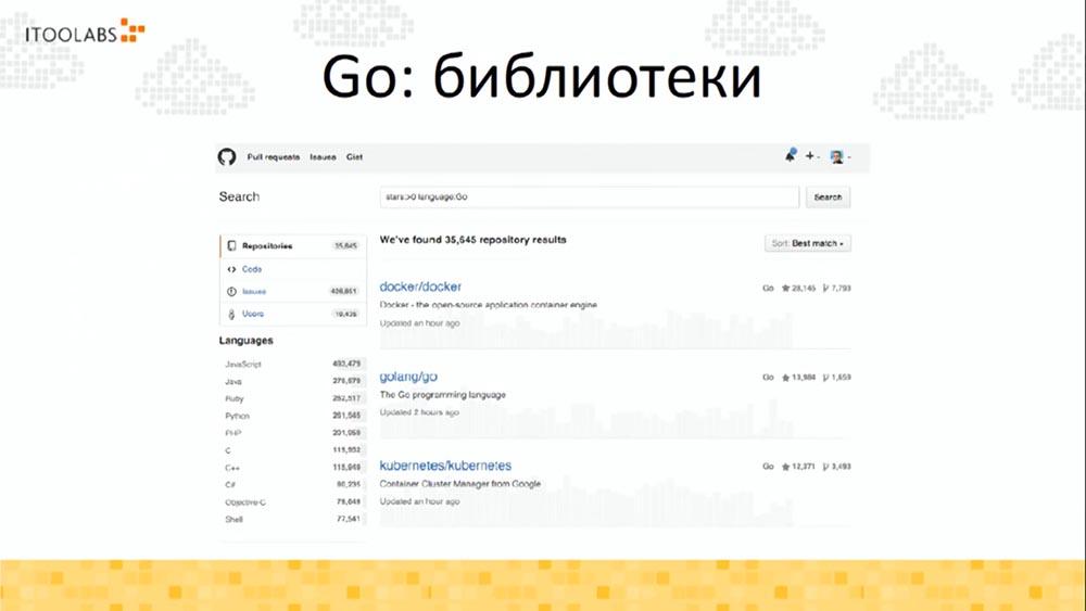 Алексей Найдёнов. ITooLabs. Кейс разработки на Go (Golang) телефонной платформы. Часть 2 - 7