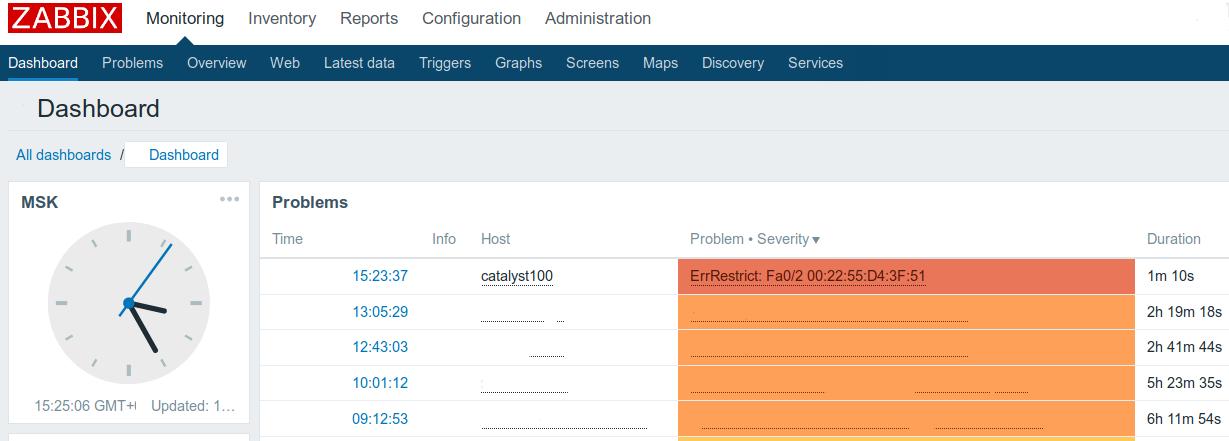Мониторим события PortSecurity коммутаторов Cisco в Zabbix - 1