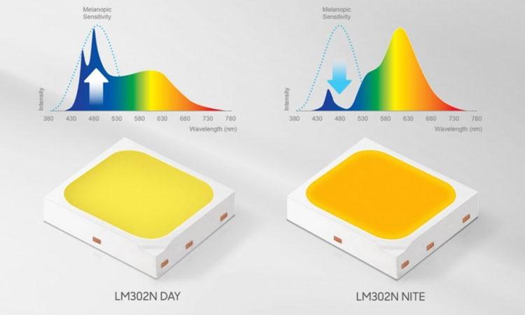 Освещаем квартиры правильно: Samsung представила «ориентированные на человека» осветительные светодиоды