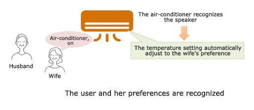 Технология ИИ, разработанная Toshiba, позволит устройствам распознавать речь и узнавать пользователя без интернета