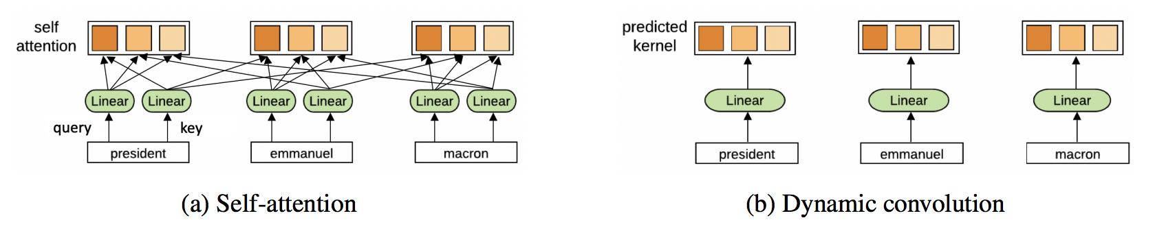 Трансформеры как графовые нейронные сети - 59