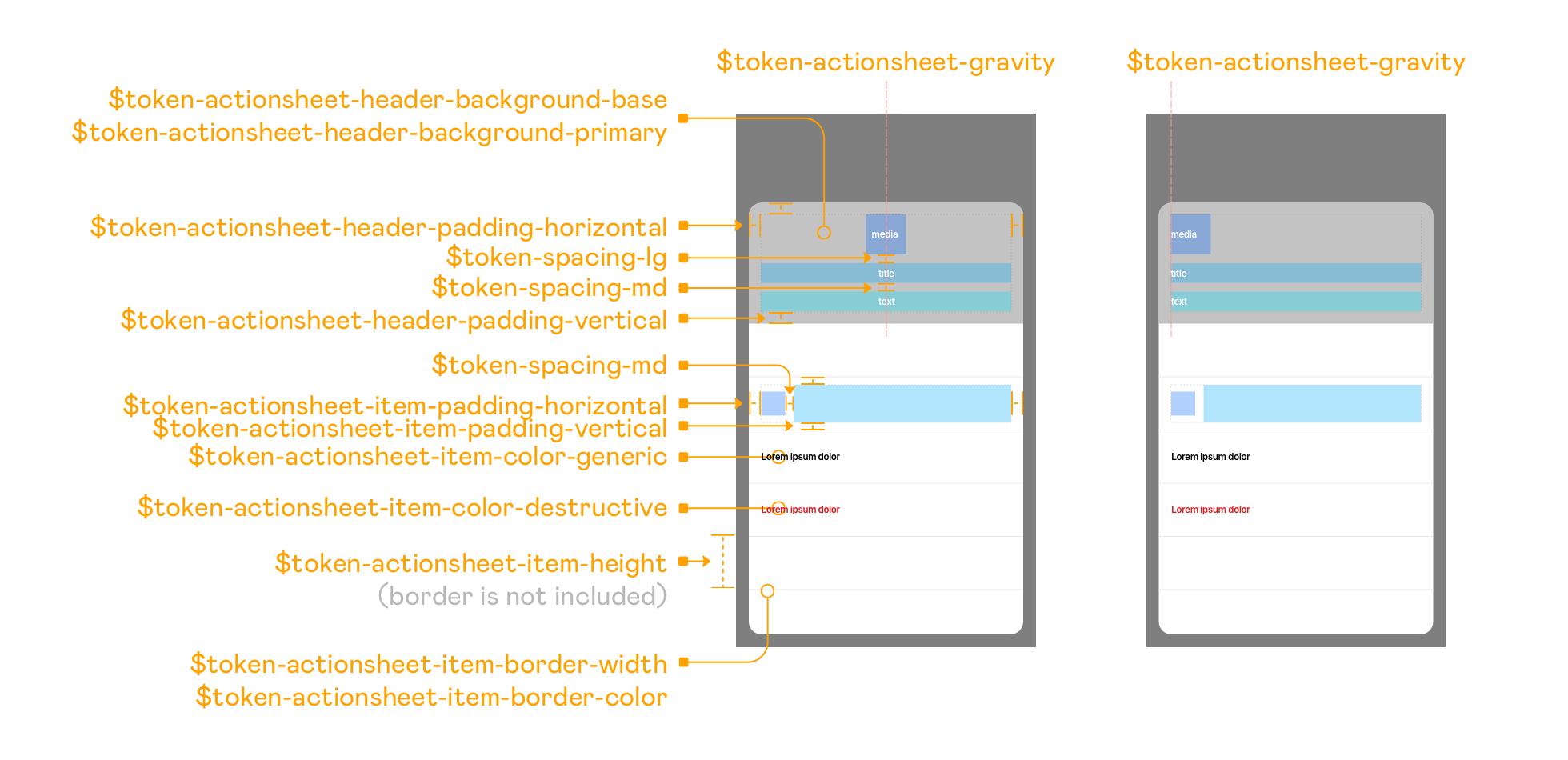 Дизайн-токены способны на большее: создаем единый источник информации о компонентах UI - 5
