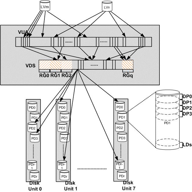 Технический обзор архитектуры СХД Infinidat - 11