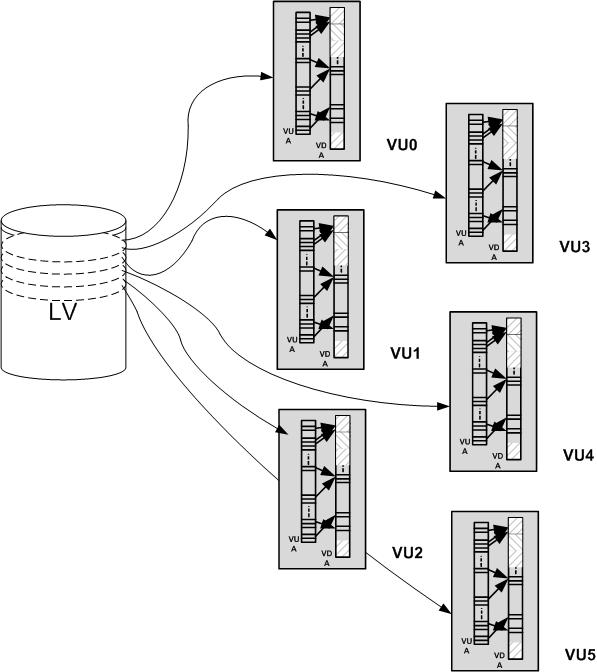 Технический обзор архитектуры СХД Infinidat - 2