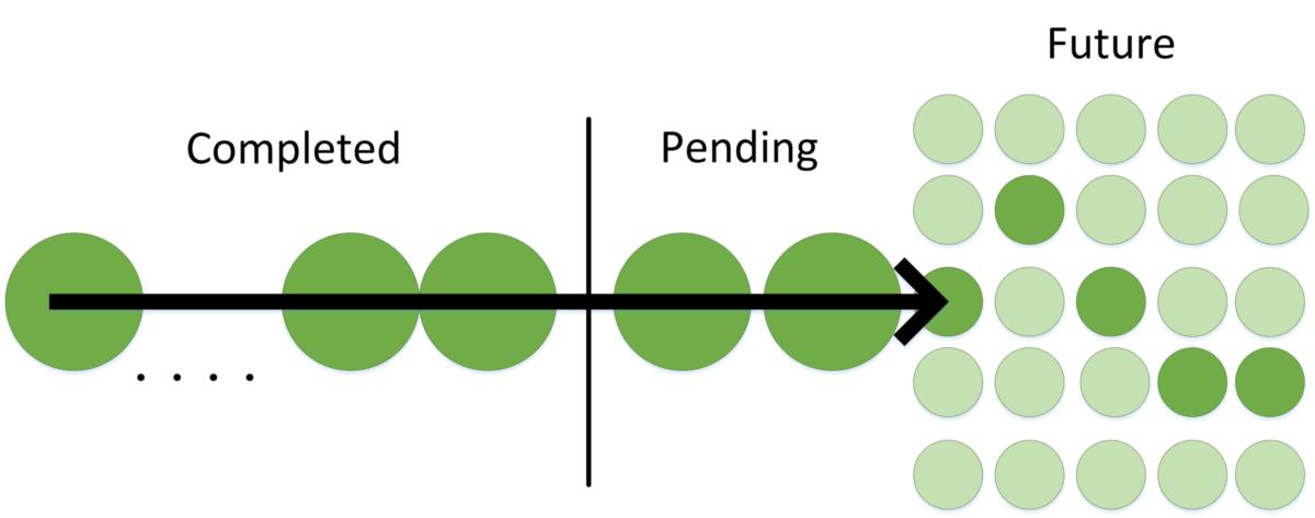 Технический обзор архитектуры СХД Infinidat - 7