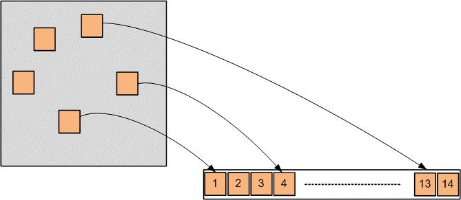 Технический обзор архитектуры СХД Infinidat - 8