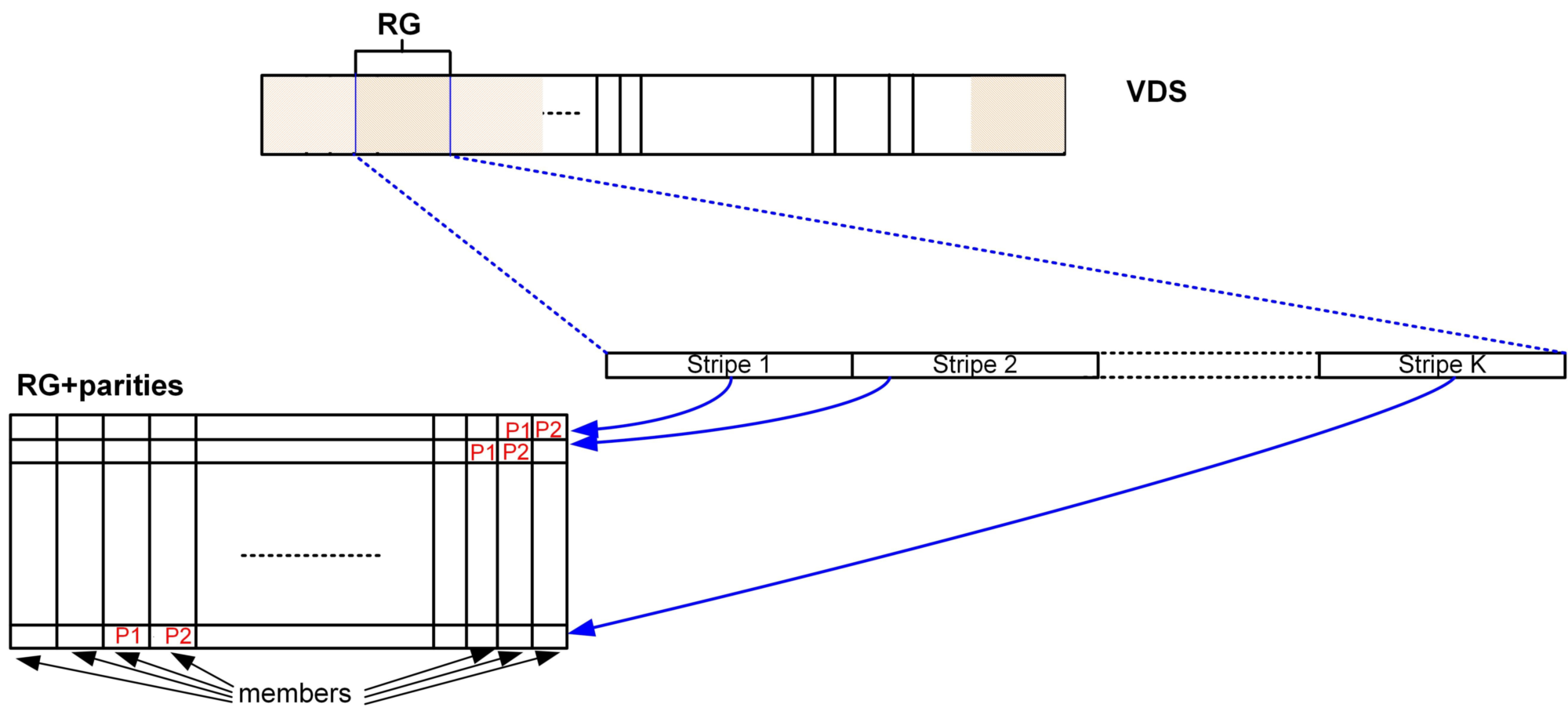 Технический обзор архитектуры СХД Infinidat - 9