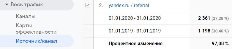 органика как yandex/referral в Google Analytics