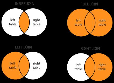 Какой язык выбрать для работы с данными — R или Python? Оба! Мигрируем с pandas на tidyverse и data.table и обратно - 13