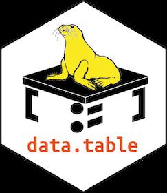 Какой язык выбрать для работы с данными — R или Python? Оба! Мигрируем с pandas на tidyverse и data.table и обратно - 5