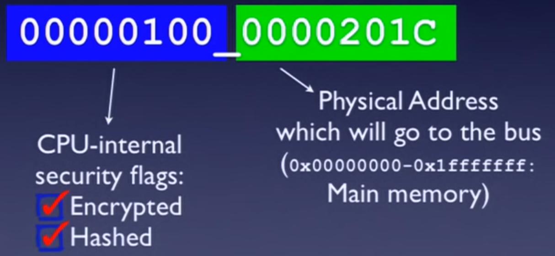 Защита и взлом Xbox 360 (Часть 1) - 15