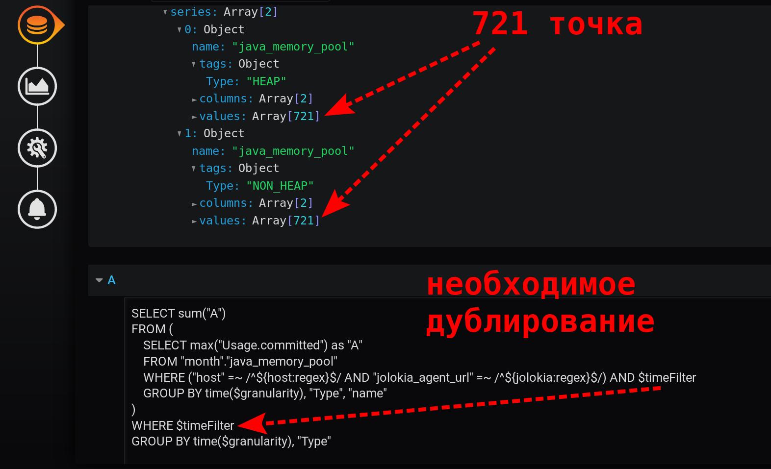 Grafana, InfluxDB, два тега и одна сумма. Или как посчитать сумму подгрупп? - 24
