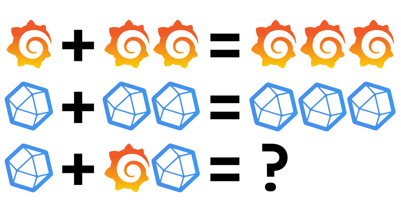Grafana, InfluxDB, два тега и одна сумма. Или как посчитать сумму подгрупп? - 1