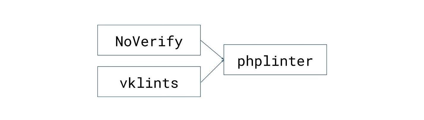NoVerify: PHP-линтер, который работает быстро - 7