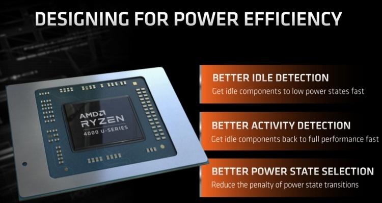 Процессоры AMD Ryzen 4000U обеспечат лучшую автономность, нежели Intel Ice Lake-U