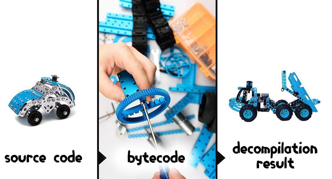 Сравнительный анализ некоторых Java-декомпиляторов - 1