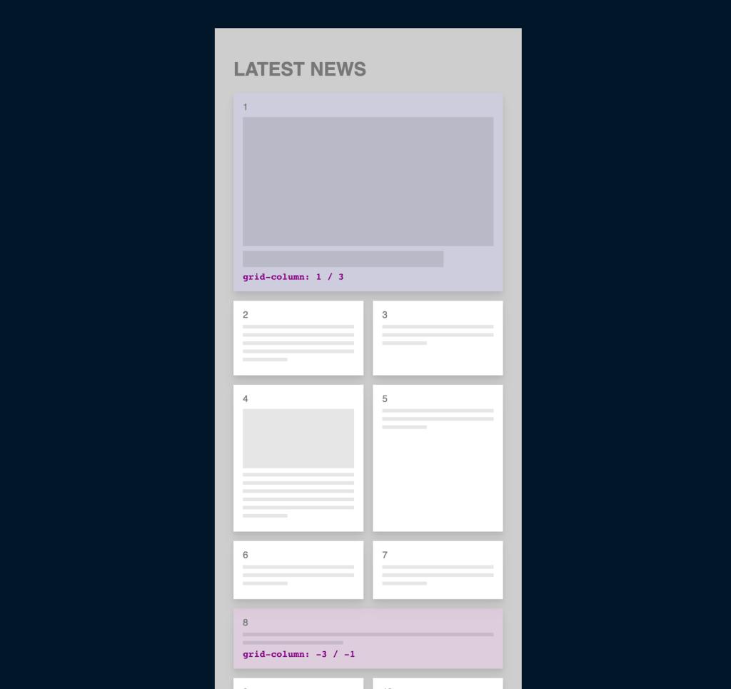 CSS Grid: Верстаем адаптивный журнальный макет в 20 строк - 10