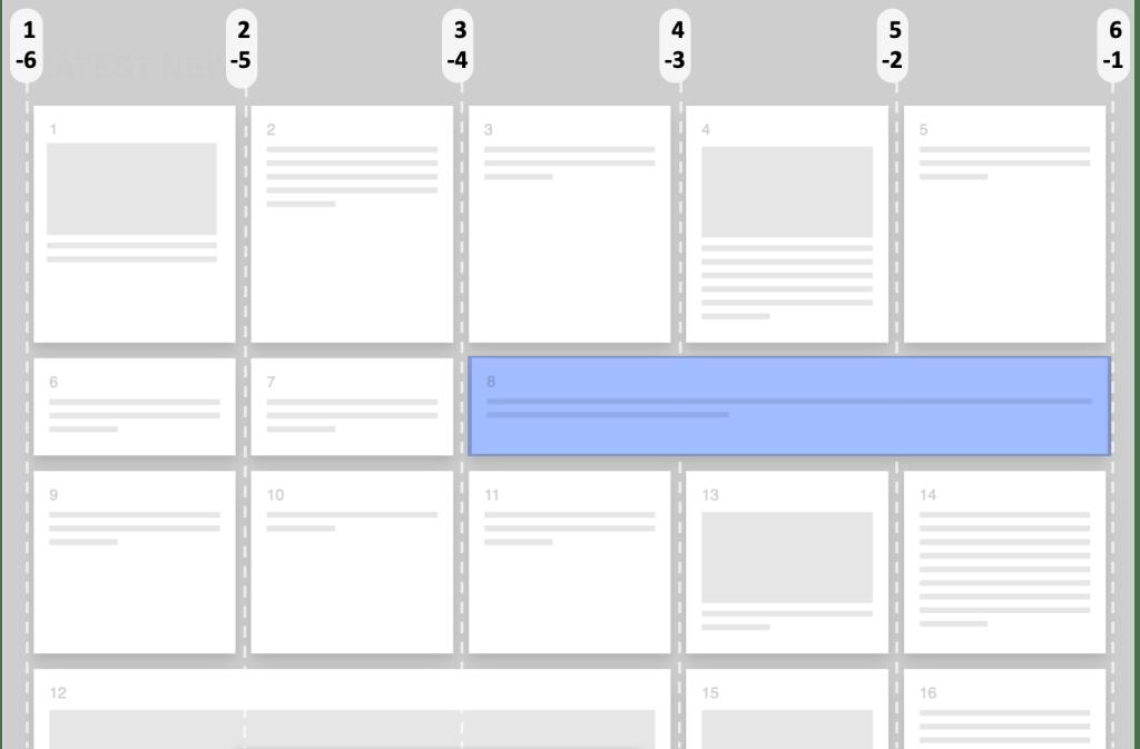 CSS Grid: Верстаем адаптивный журнальный макет в 20 строк - 5