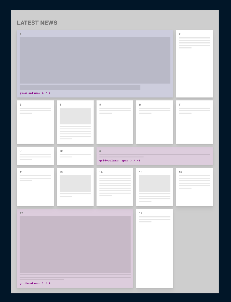 CSS Grid: Верстаем адаптивный журнальный макет в 20 строк - 6