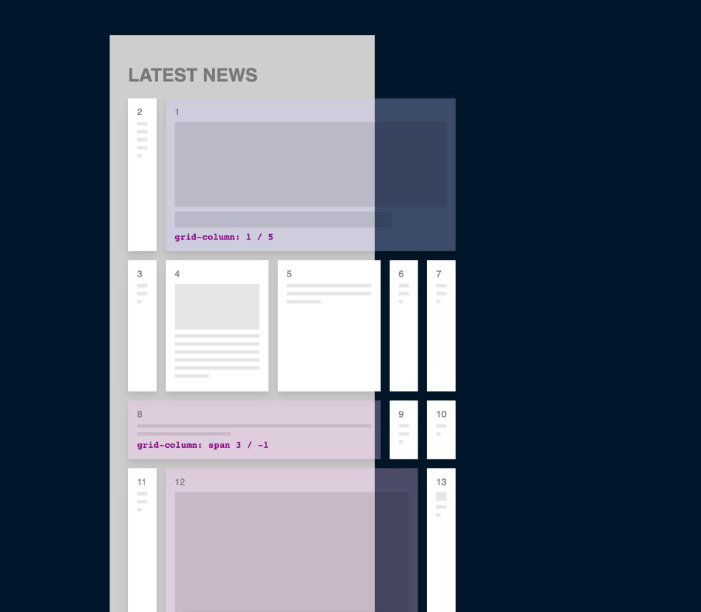 CSS Grid: Верстаем адаптивный журнальный макет в 20 строк - 7