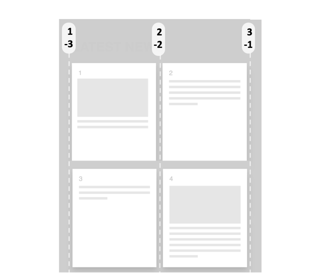 CSS Grid: Верстаем адаптивный журнальный макет в 20 строк - 8