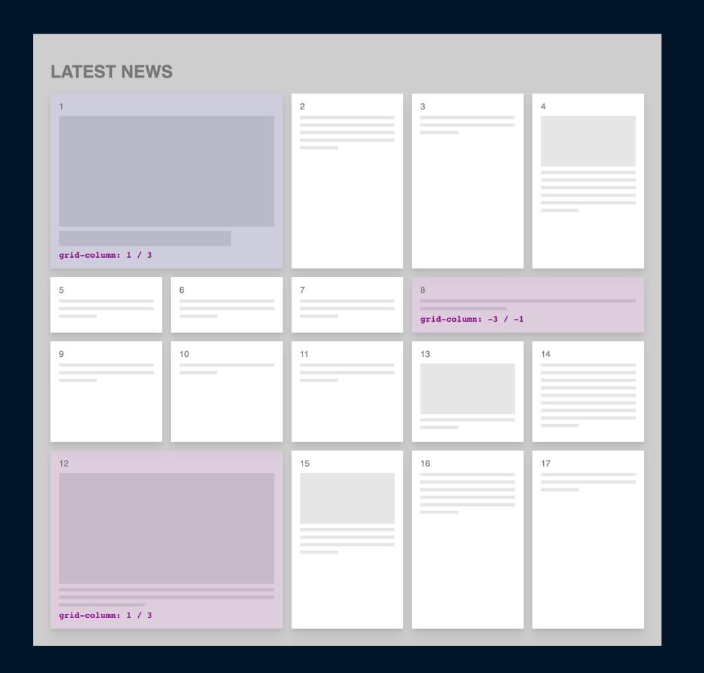 CSS Grid: Верстаем адаптивный журнальный макет в 20 строк - 9