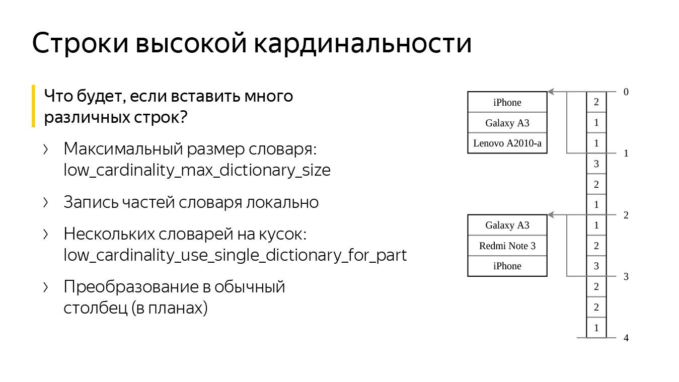 Оптимизация строк в ClickHouse. Доклад Яндекса - 10