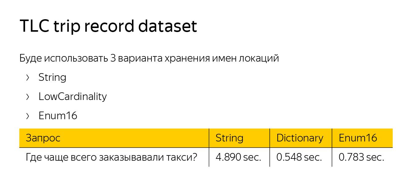 Оптимизация строк в ClickHouse. Доклад Яндекса - 14
