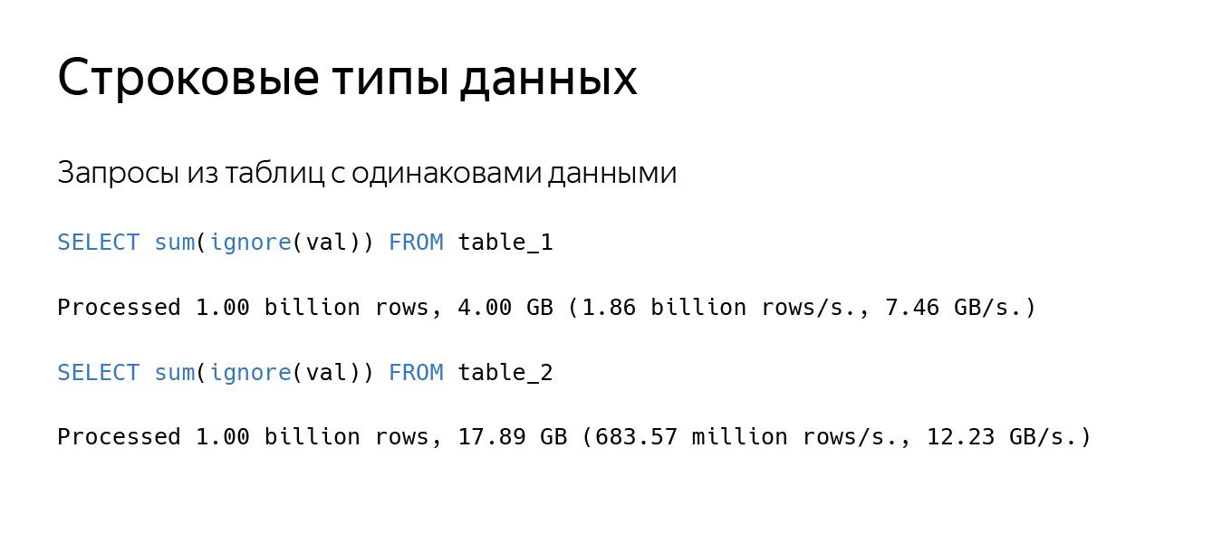 Оптимизация строк в ClickHouse. Доклад Яндекса - 2