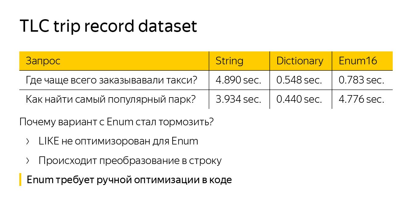 Оптимизация строк в ClickHouse. Доклад Яндекса - 20