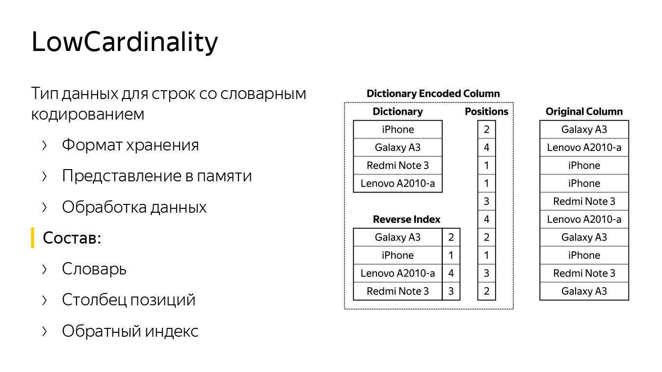 Оптимизация строк в ClickHouse. Доклад Яндекса - 8