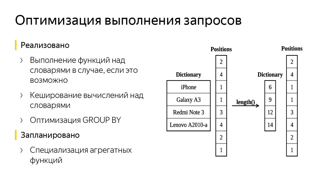 Оптимизация строк в ClickHouse. Доклад Яндекса - 9