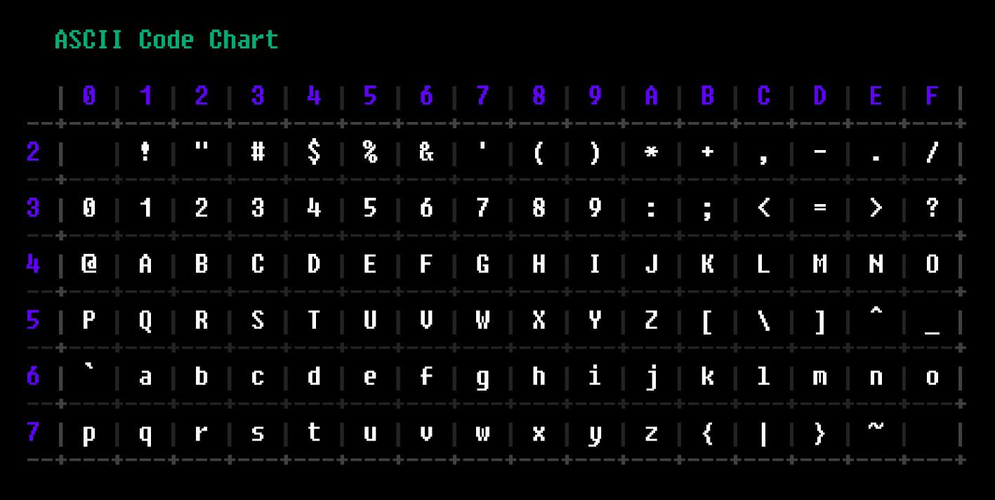 ASCII игра — компромисс аутентичности и удобства - 2