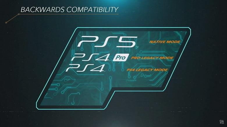 Xbox Series X растоптал PlayStation 5 в игровом плане