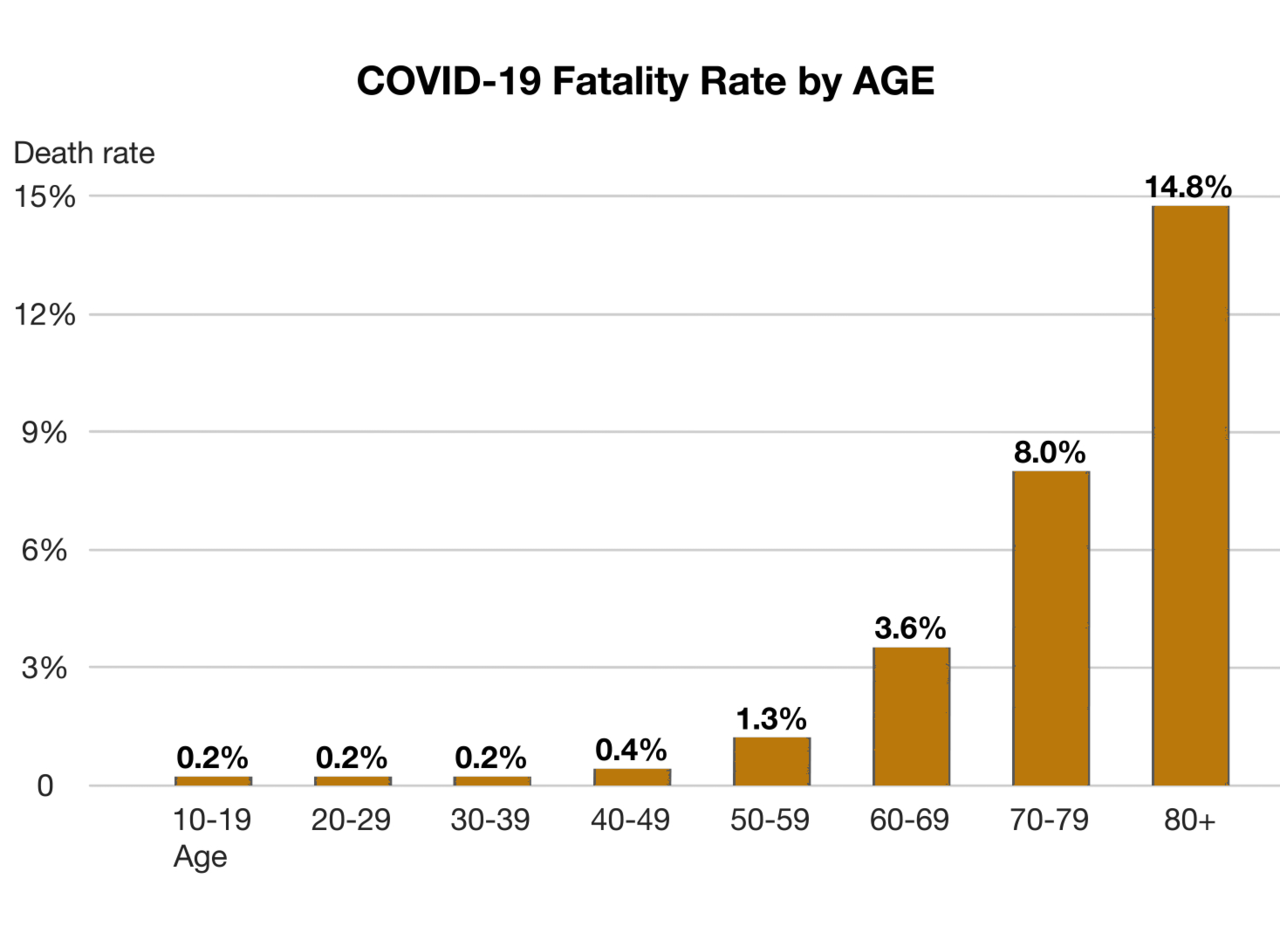Почему не стоит бояться коронавируса: мифы и почти правда о COVID-2019 - 15