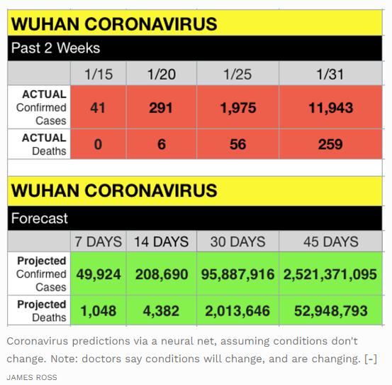 Почему не стоит бояться коронавируса: мифы и почти правда о COVID-2019 - 6