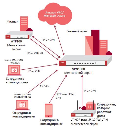 Коронавирус и IT-индустрия — что происходит сейчас и чего можно ожидать в ближайшем будущем - 5