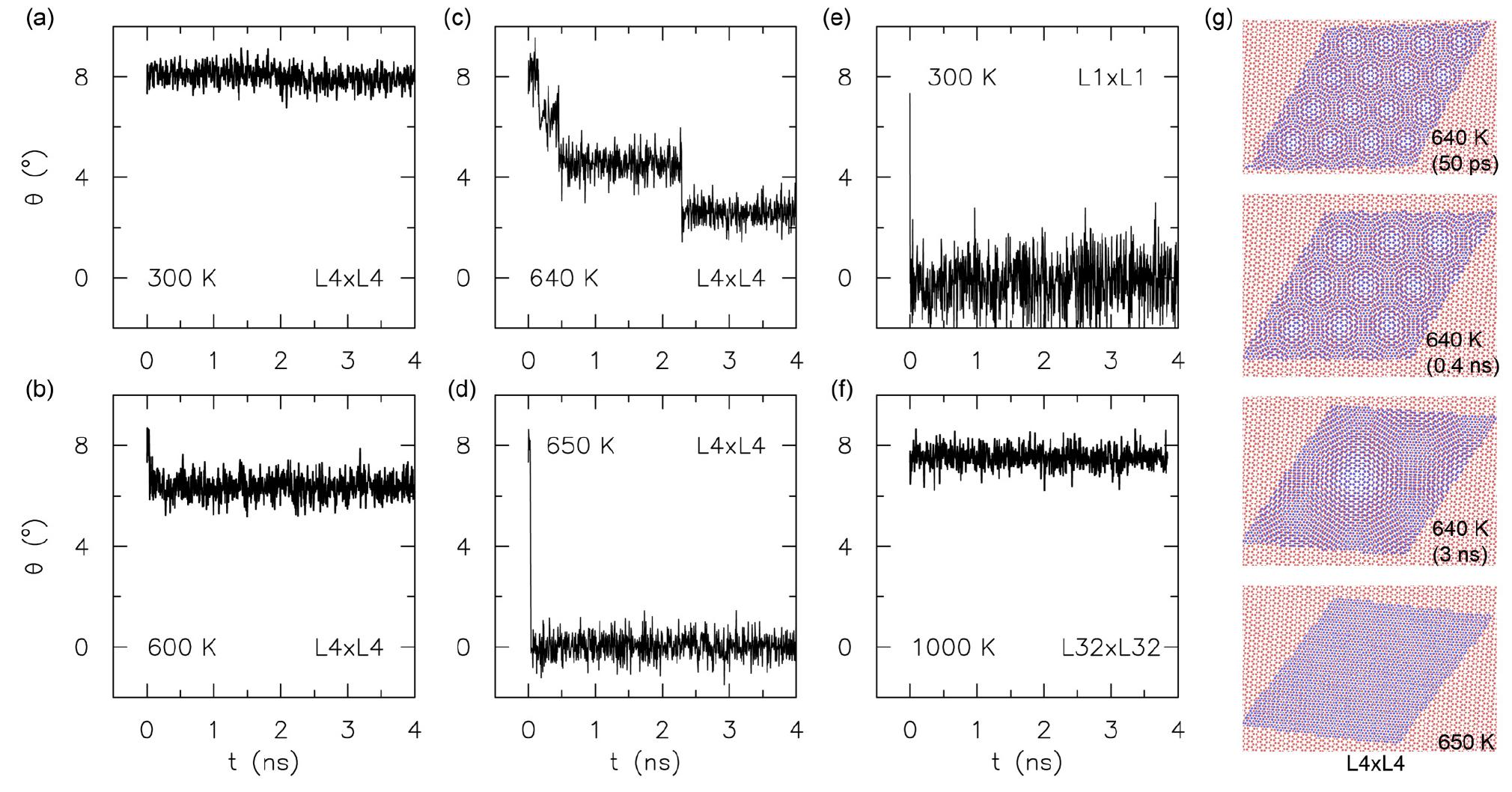 Кручу-верчу, запутать хочу: манипуляции с двухслойным графеном - 4