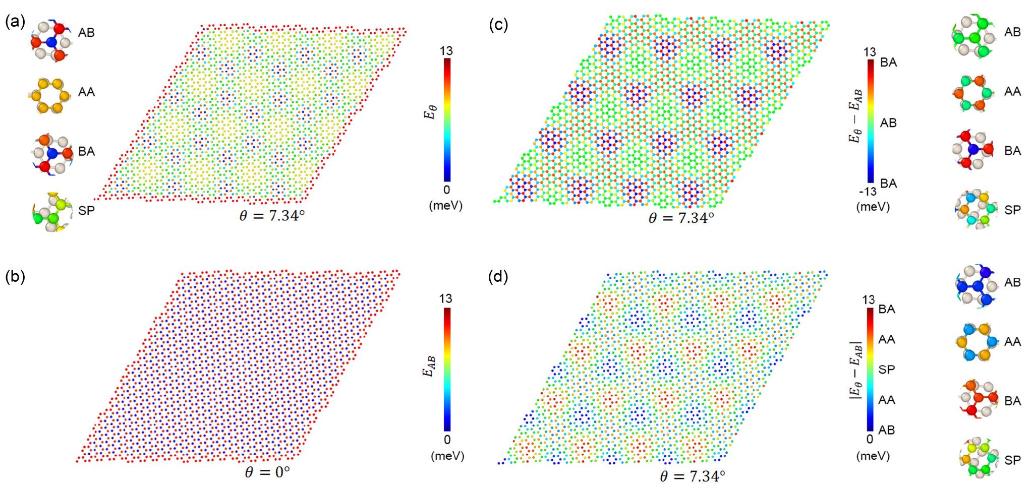 Кручу-верчу, запутать хочу: манипуляции с двухслойным графеном - 6