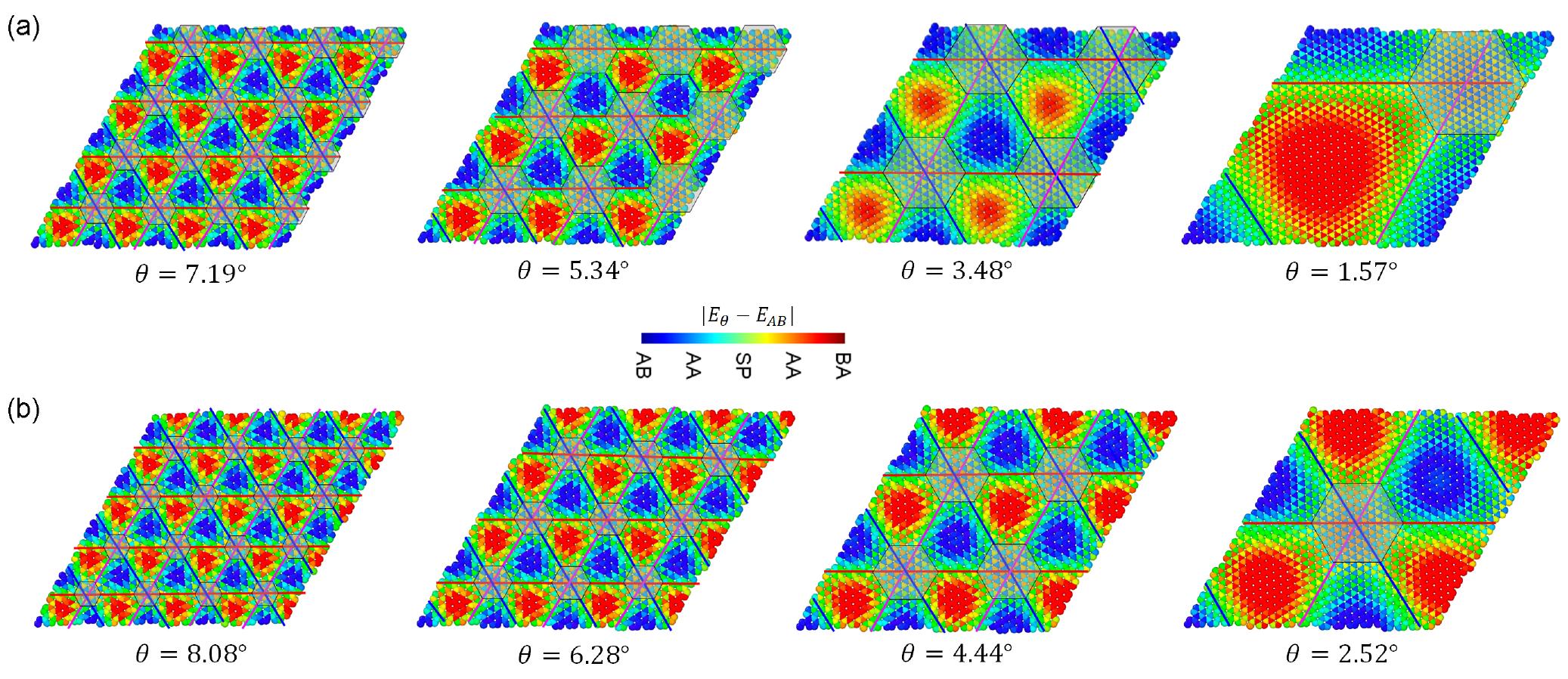 Кручу-верчу, запутать хочу: манипуляции с двухслойным графеном - 7