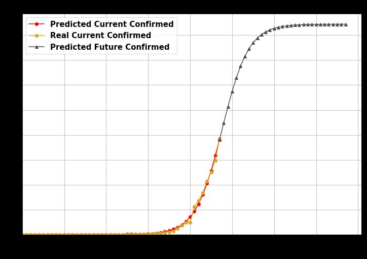 COVID-19: прогнозируем число больных коронавирусом - 21